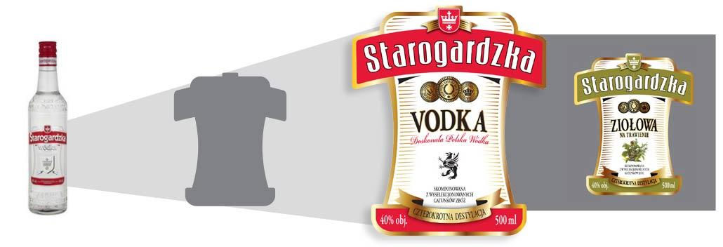Sobieski, Starogardzka, etykieta, produkcja opakowań, kreacja, Brand Design Studio, druk,